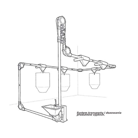 Aero Mechanical Conveyor (disc-in-tube conveying technology)